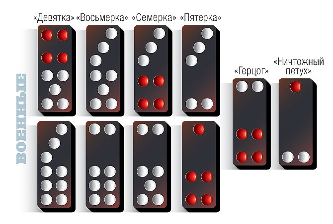 Термины offline poker ios