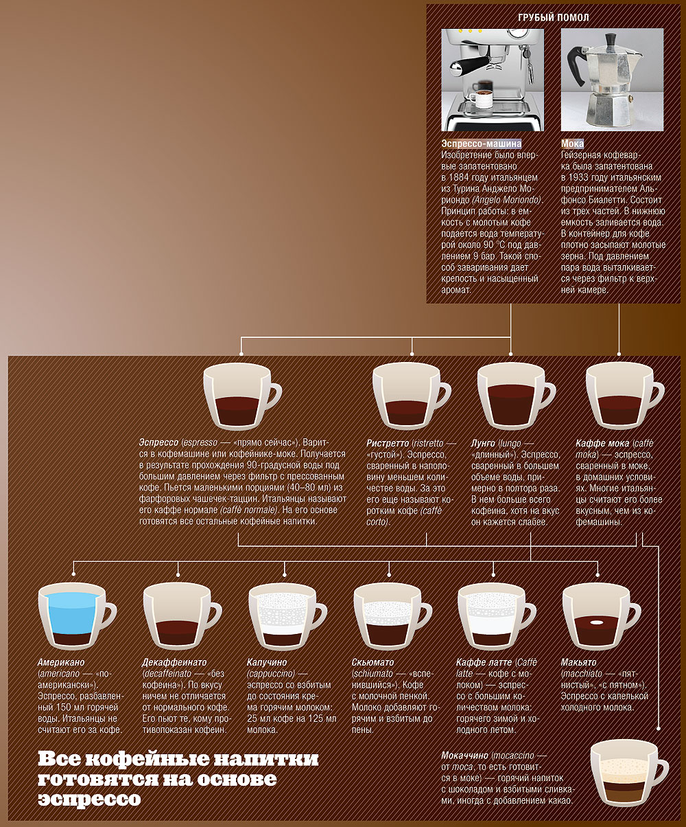 infogra-coffee.jpg