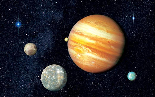 Planets in astrology  Wikipedia